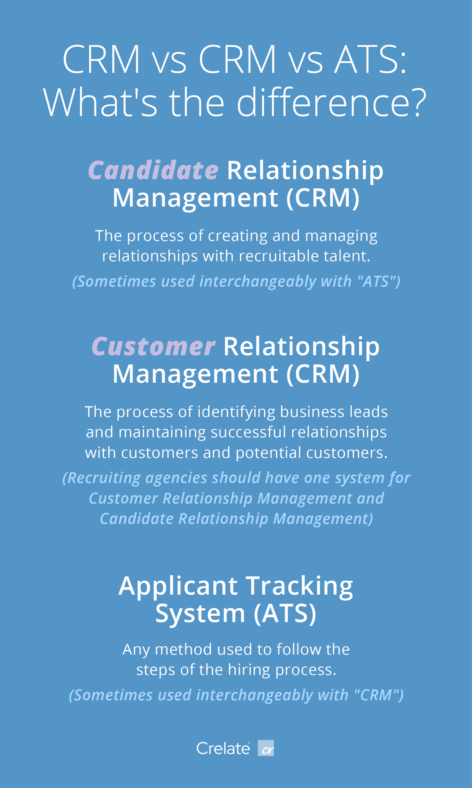 CRM vs ATS - What's the Difference?